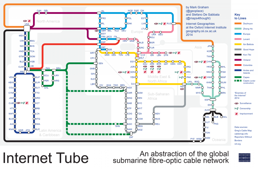 internet_tube